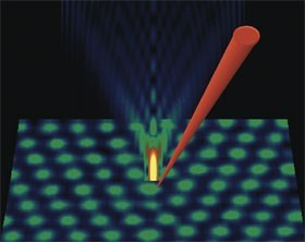 simulated interaction between electron beam and surface