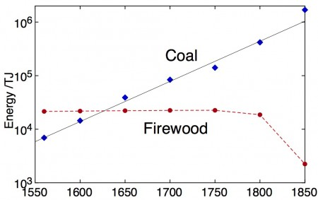 coal_vs_firewood